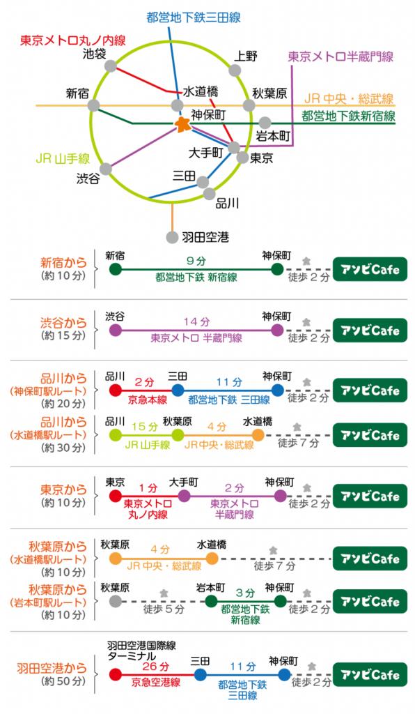 電車アクセスマップ2